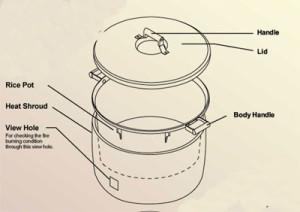 mesin rice cooker 2 tokomesinsolo