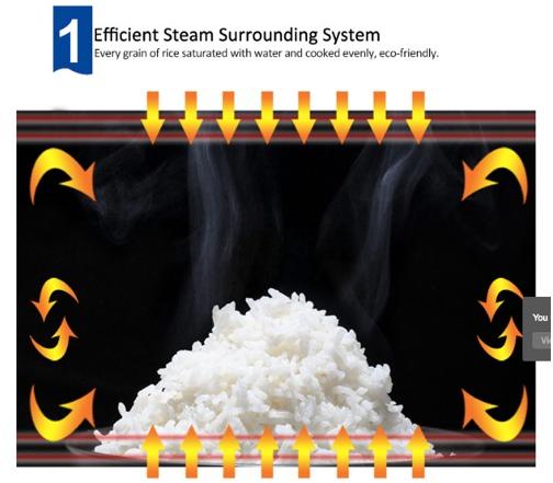 mesin-rice-cooker-25-tokomesin-solo