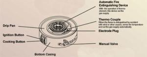 mesin rice cooker 3 tokomesinsolo