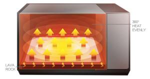 mesin oven listrik 2 rak 4 tokomesin solo