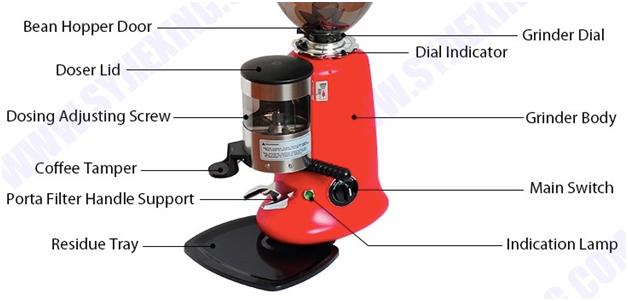 mesin-grinder-kopi-untuk-cafe-mks-grd60a-2-tokomesin-solo