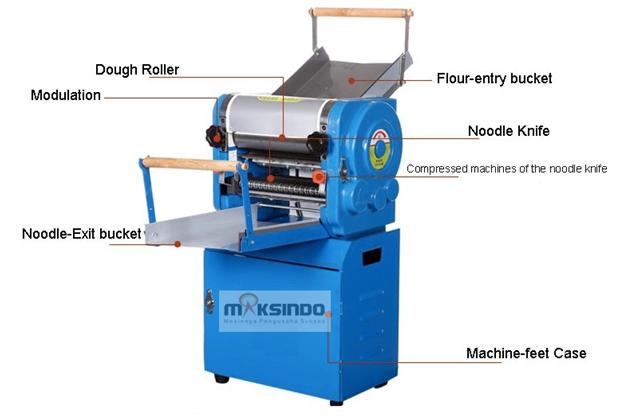 Mesin Cetak Mie Industrial (MKS-300) 6 tokomesin solo