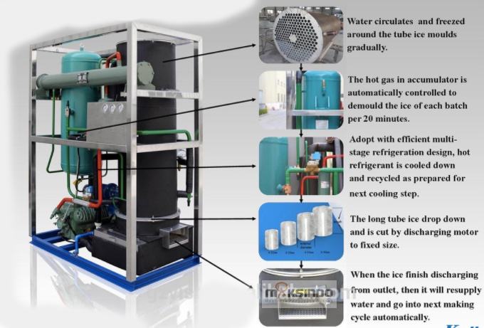 Mesin Es Tube Industri 1 Ton (ETI-01) 4 tokomesin solo