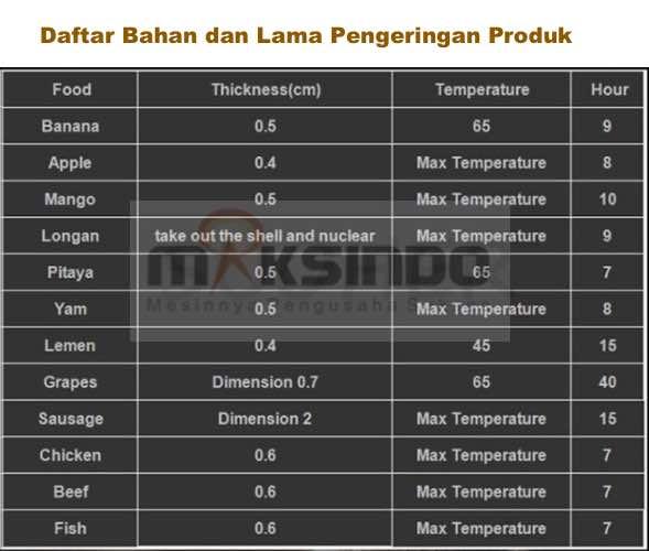 Mesin Food Dehydrator 6 Rak (FDH6) 9 tokomesin solo